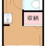 6帖洋室のワンルーム(間取)